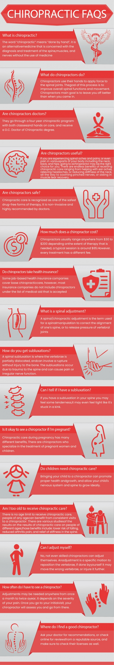 Infographic that answers common chiropractic FAQs