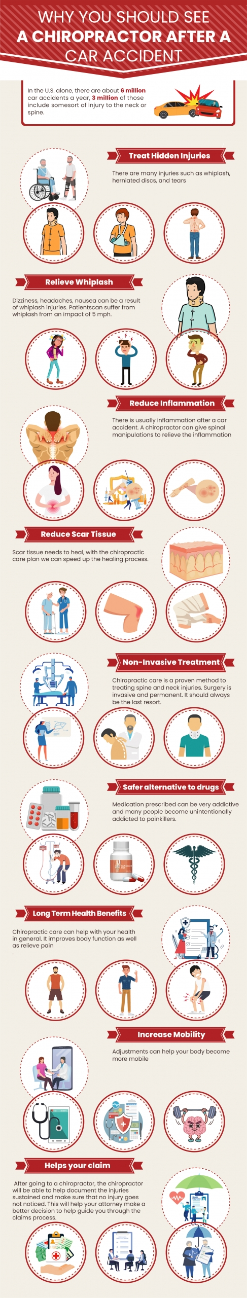 Infographic that shows how chiropractors treat car accident injuries