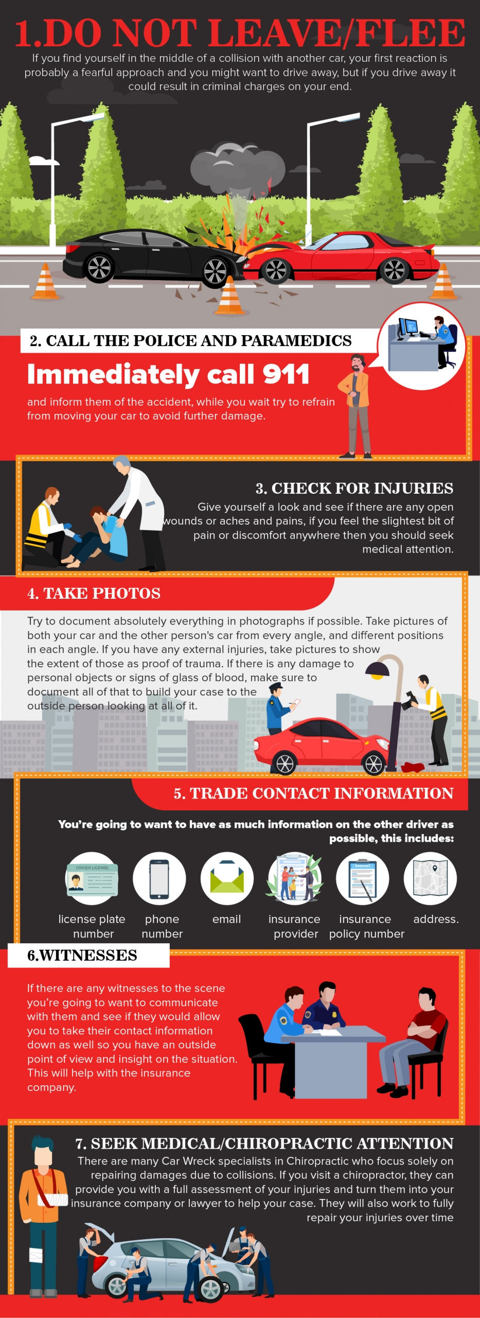 Infographic provides information for people who have been in a car accident in Florida
